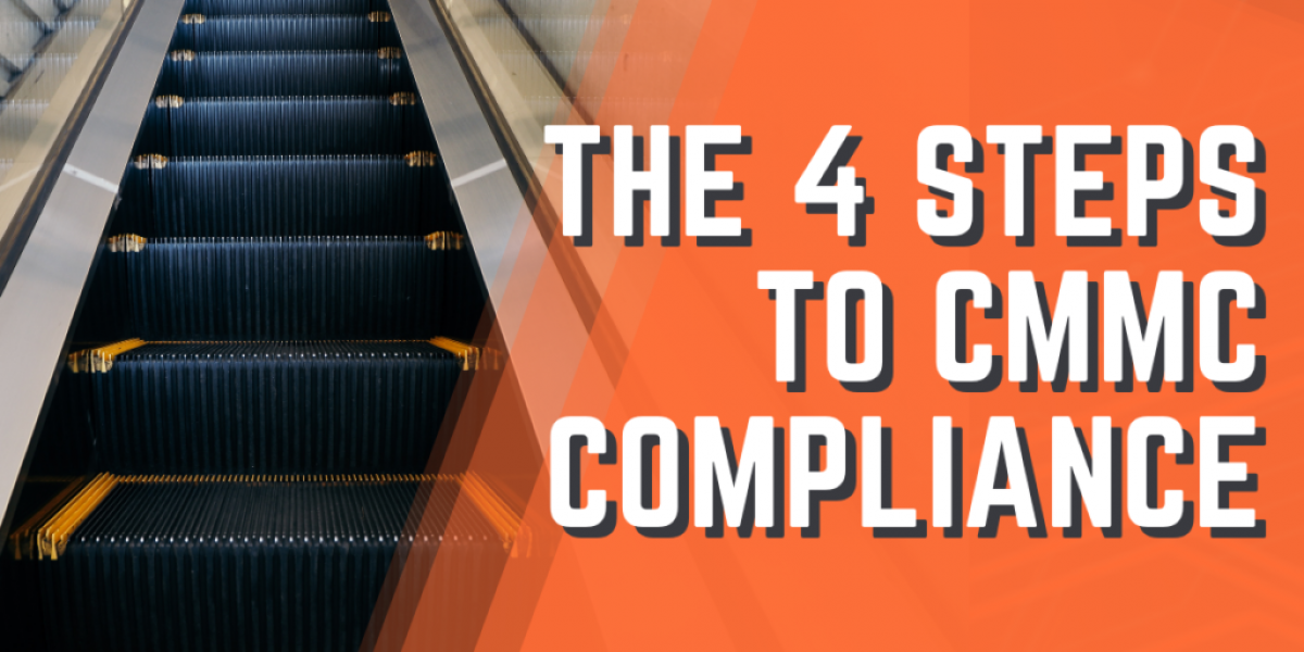 Thumbail Images - Blog Post - The 4 Steps to CMMC Compliance
